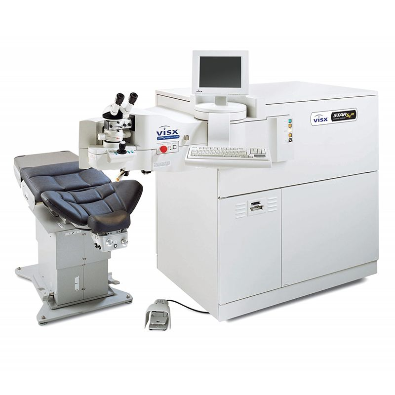 The VISX custom LASIK system