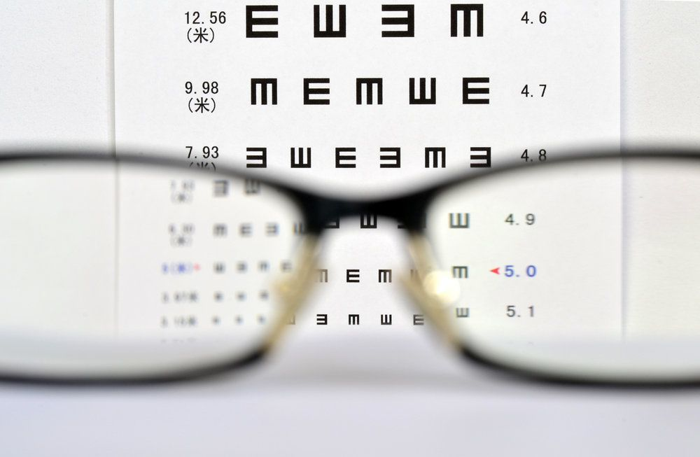 An eye chart through the view of a pair of eyeglasses