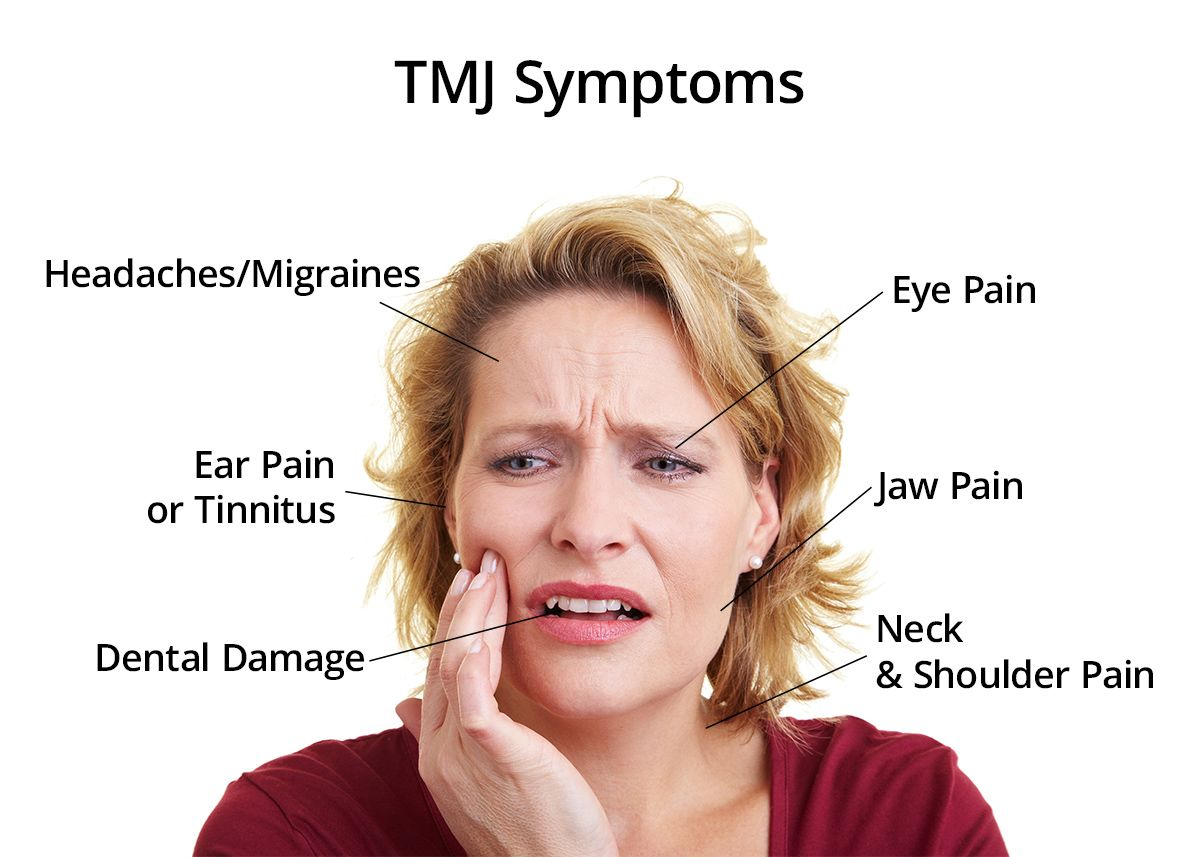 TMJ Disorder and Symptoms