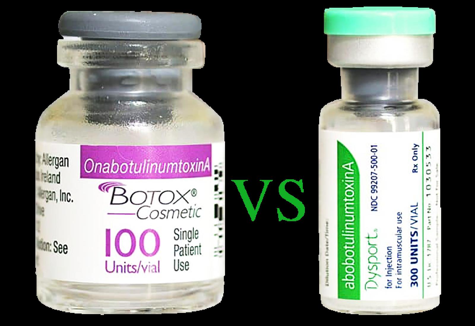 BOTOX® vs Dysport®