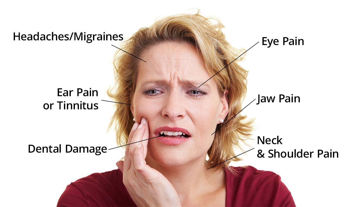 A woman with a TMJ disorder